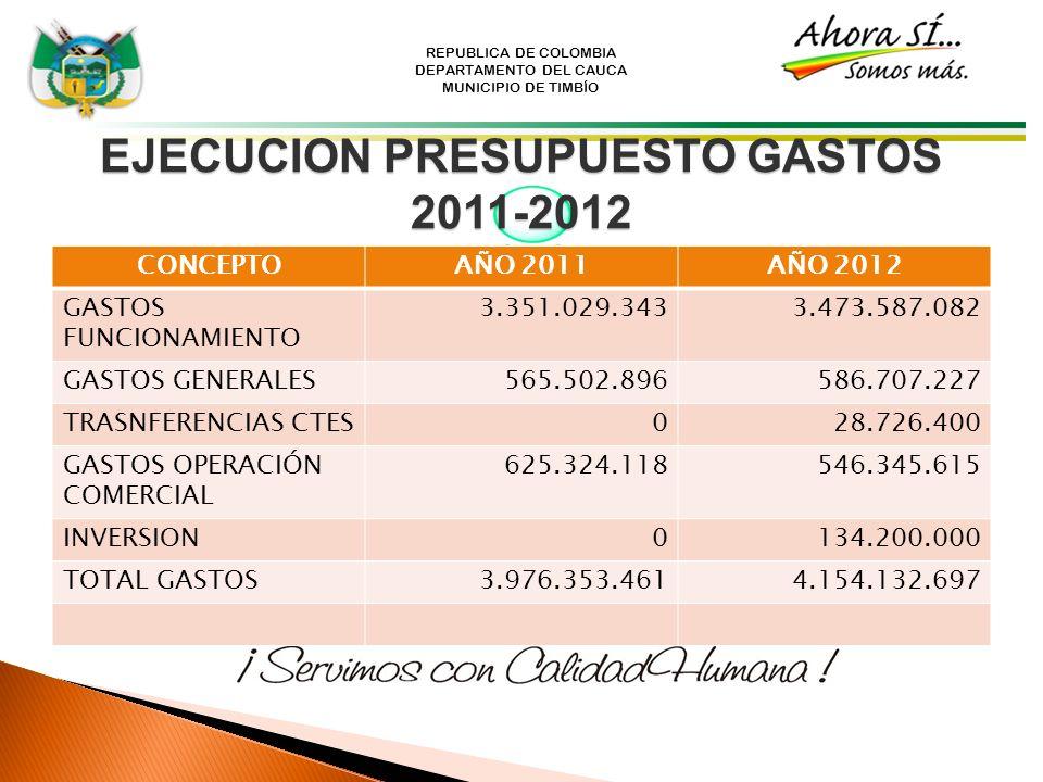 EJECUCION PRESUPUESTO GASTOS 2011-2012