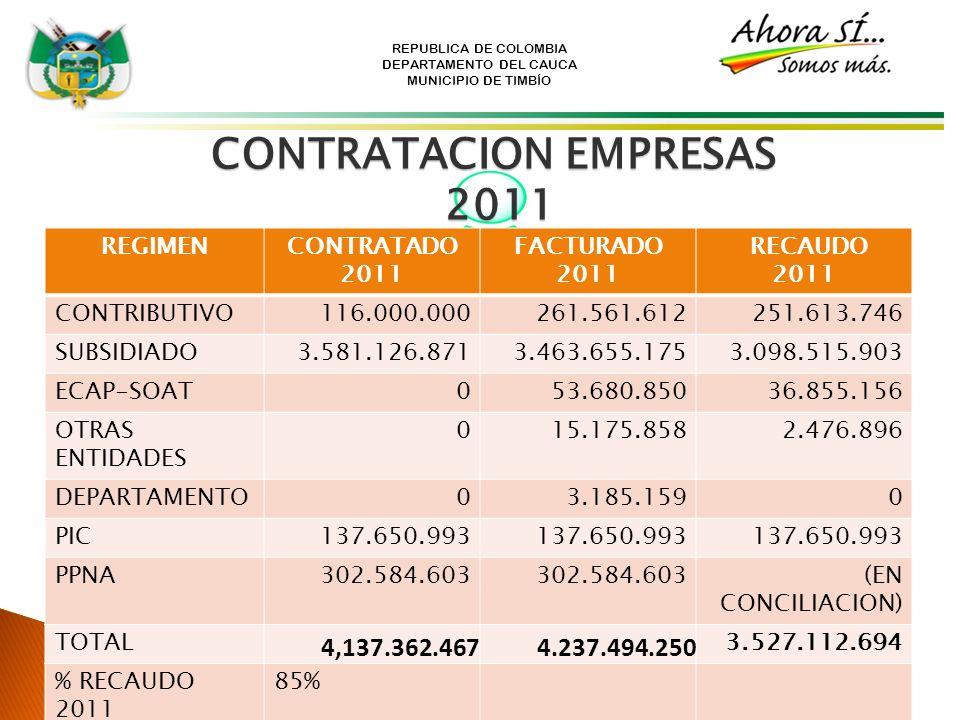 CONTRATACION EMPRESAS 2011