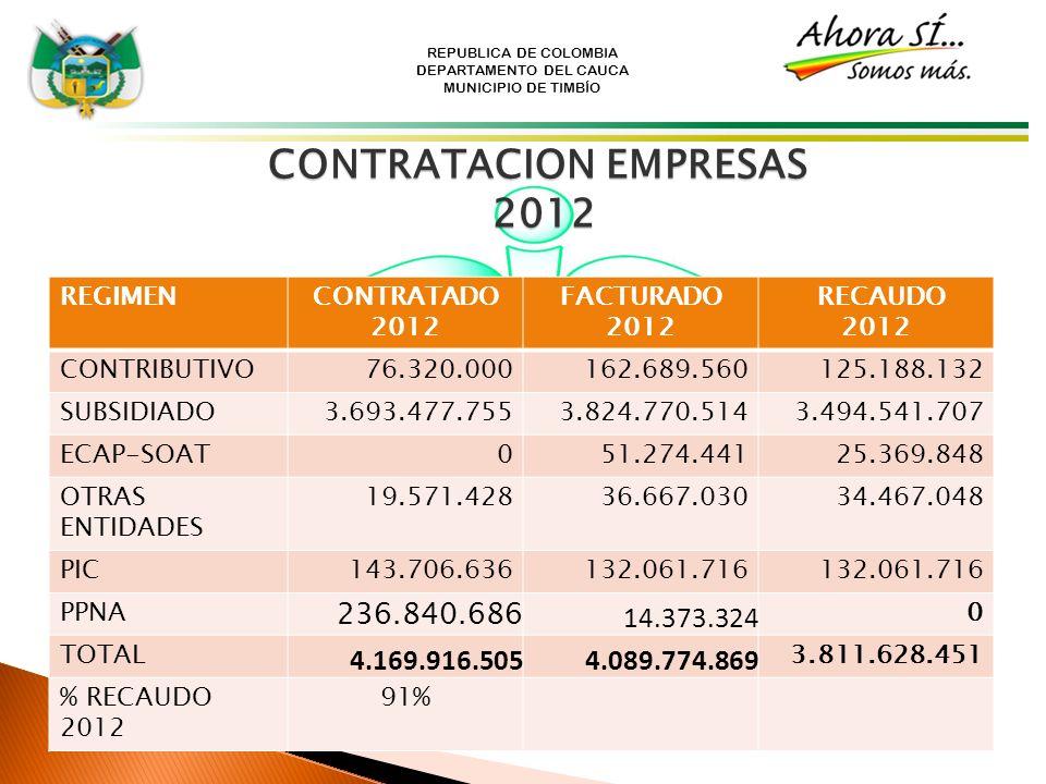 CONTRATACION EMPRESAS 2012