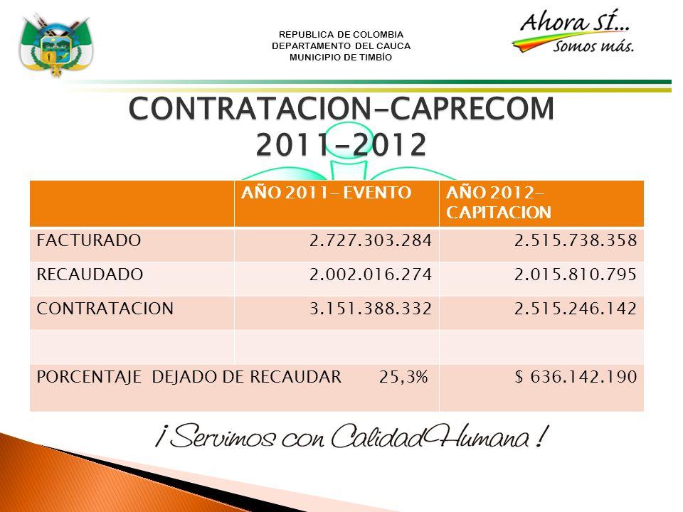 CONTRATACION-CAPRECOM 2011-2012