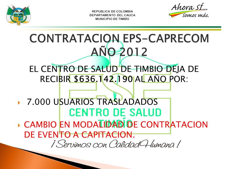 CONTRATACION EPS-CAPRECOM AÑO 2012