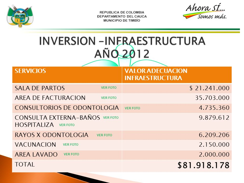 INVERSION –INFRAESTRUCTURA AÑO 2012