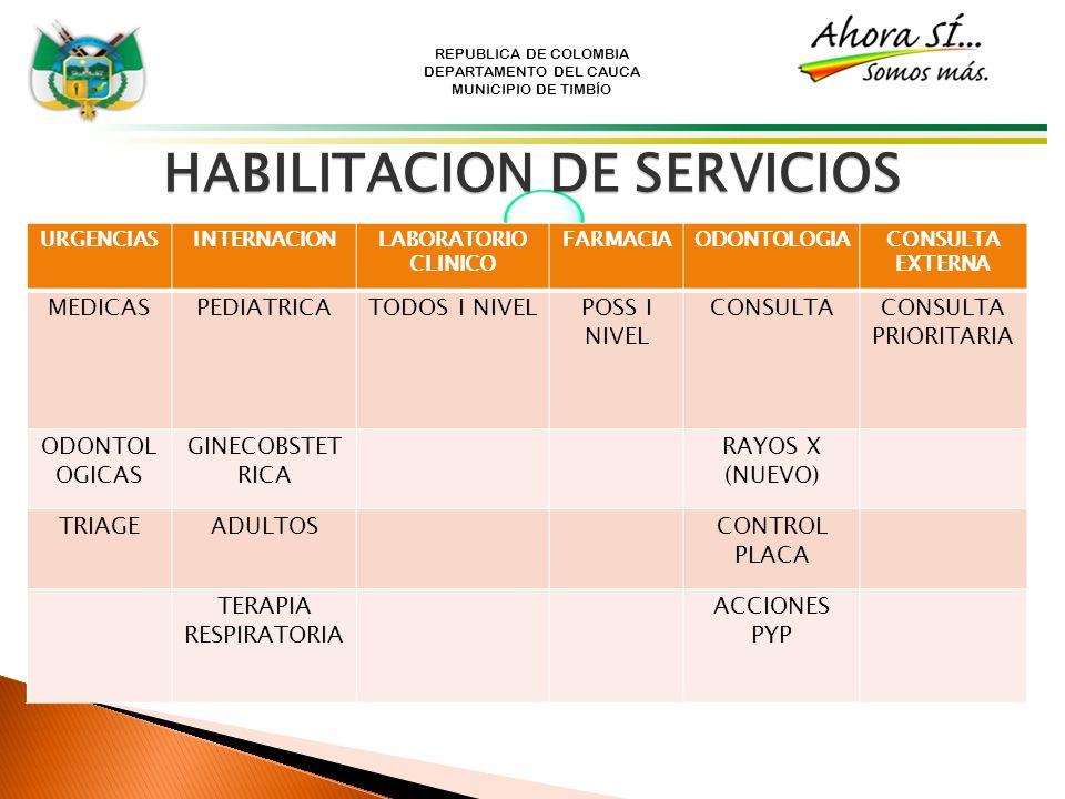 HABILITACION DE SERVICIOS