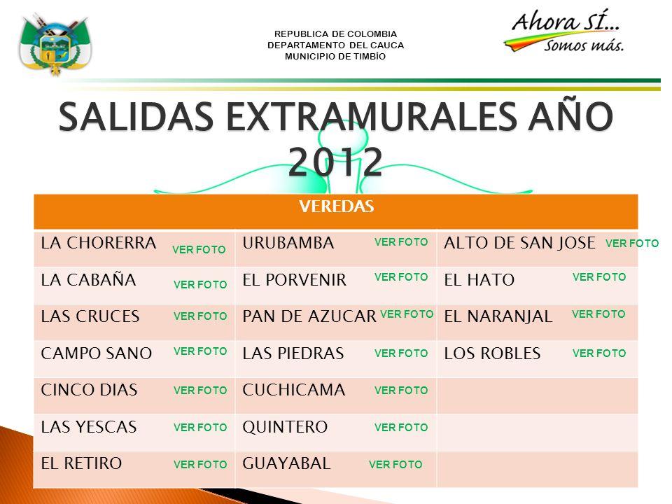 SALIDAS EXTRAMURALES AÑO 2012