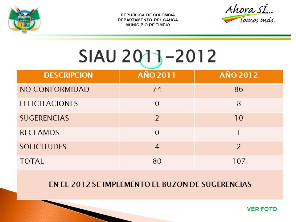 EN EL 2012 SE IMPLEMENTO EL BUZON DE SUGERENCIAS