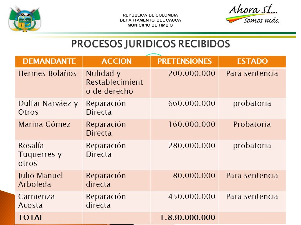 PROCESOS JURIDICOS RECIBIDOS