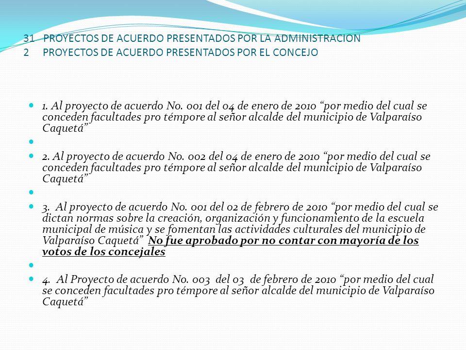 31 PROYECTOS DE ACUERDO PRESENTADOS POR LA ADMINISTRACION 2 PROYECTOS DE ACUERDO PRESENTADOS POR EL CONCEJO
