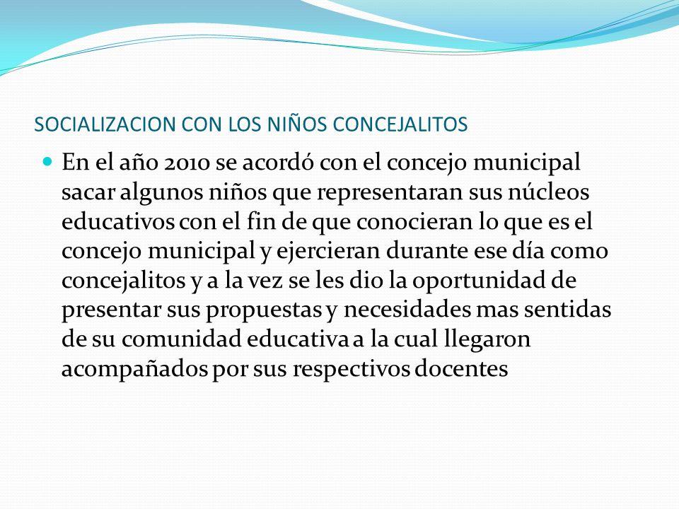 SOCIALIZACION CON LOS NIÑOS CONCEJALITOS