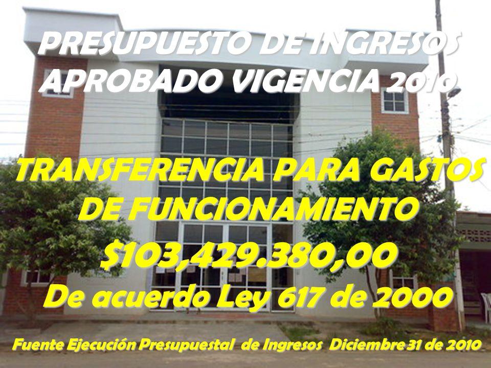 PRESUPUESTO DE INGRESOS APROBADO VIGENCIA 2010
