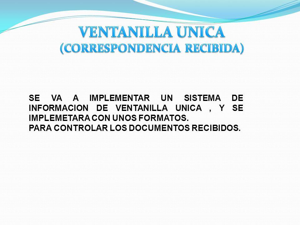(CORRESPONDENCIA RECIBIDA)