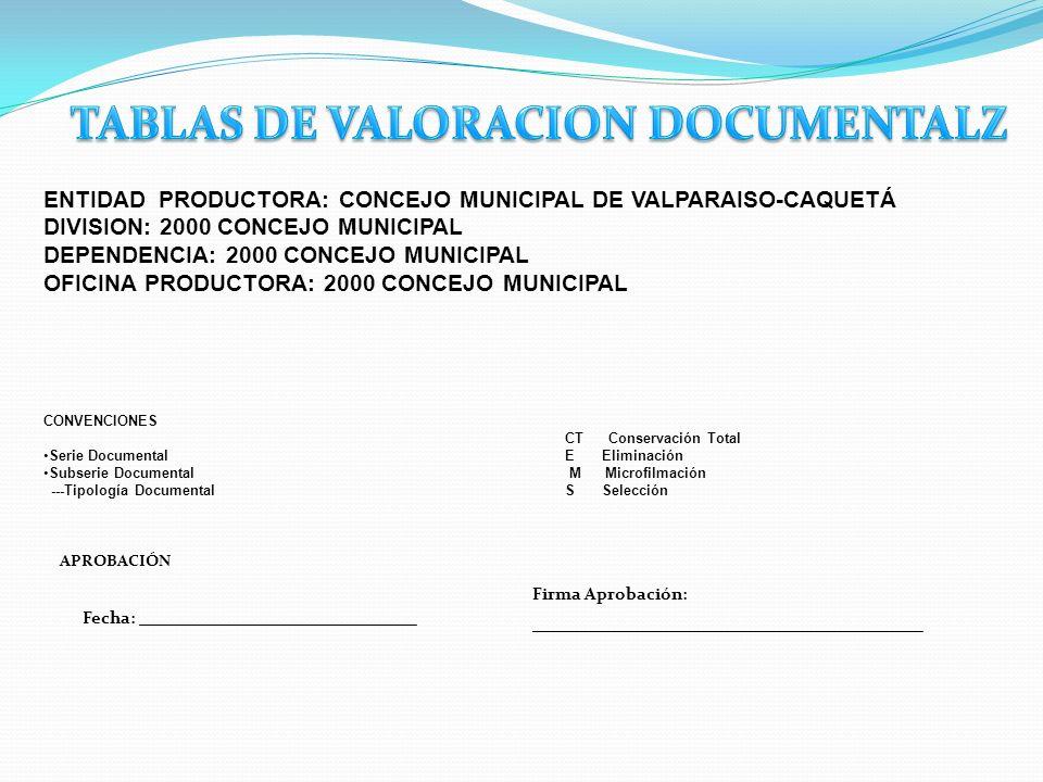 TABLAS DE VALORACION DOCUMENTALZ