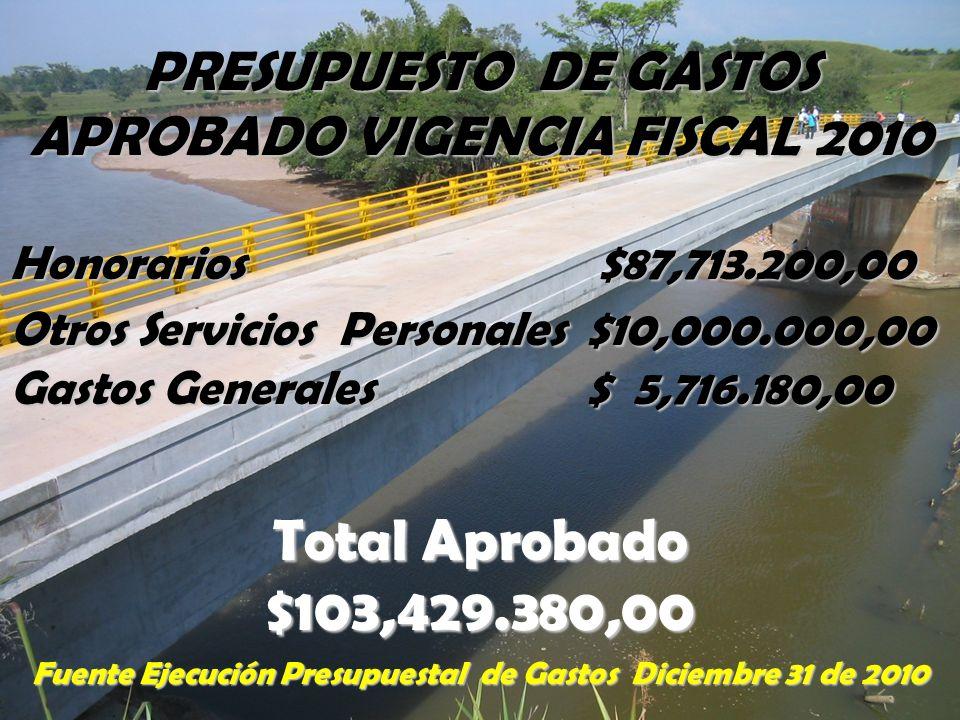 PRESUPUESTO DE GASTOS APROBADO VIGENCIA FISCAL 2010