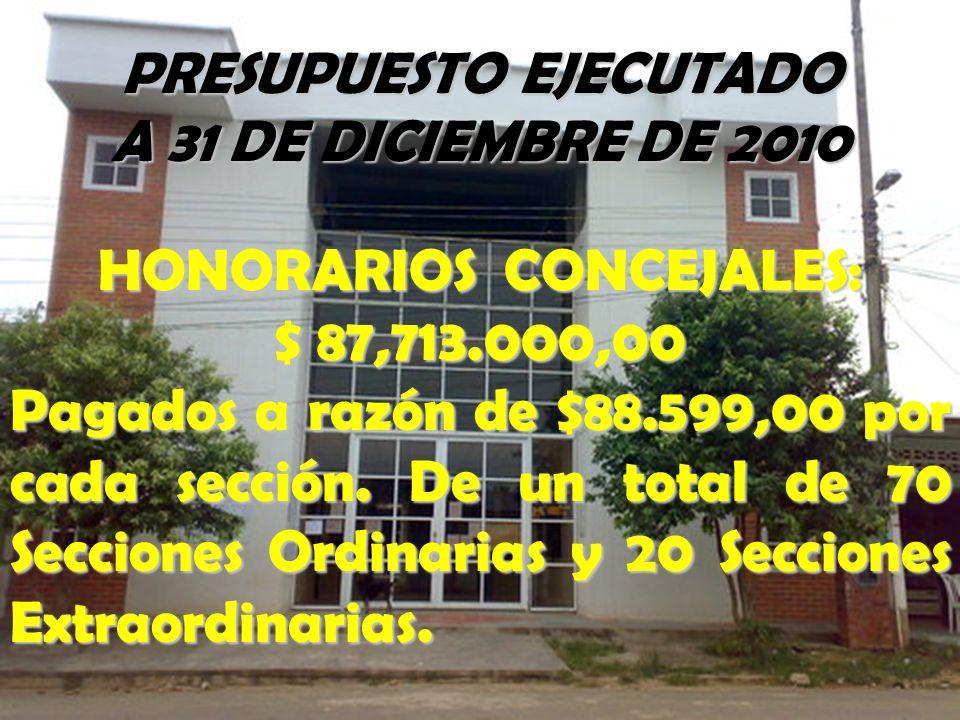 PRESUPUESTO EJECUTADO HONORARIOS CONCEJALES: