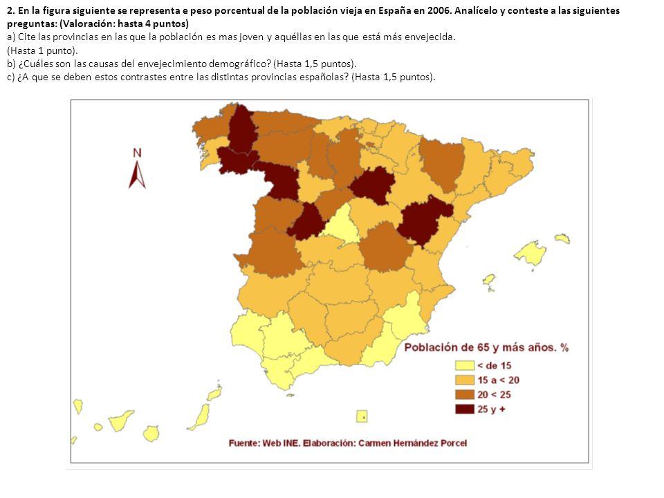 2. En la figura siguiente se representa e peso porcentual de la población vieja en España en 2006. Analícelo y conteste a las siguientes preguntas: (Valoración: hasta 4 puntos)
