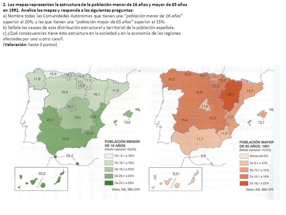 2. Los mapas representan la estructura de la población menor de 16 años y mayor de 65 años