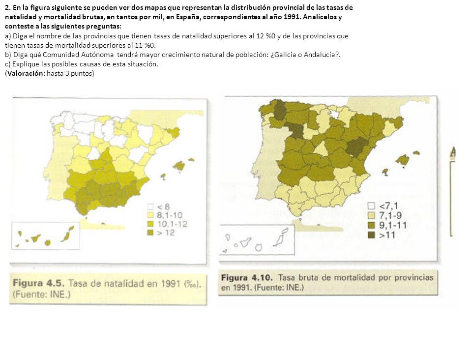 2. En la figura siguiente se pueden ver dos mapas que representan la distribución provincial de las tasas de