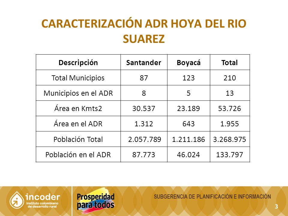CARACTERIZACIÓN ADR HOYA DEL RIO SUAREZ