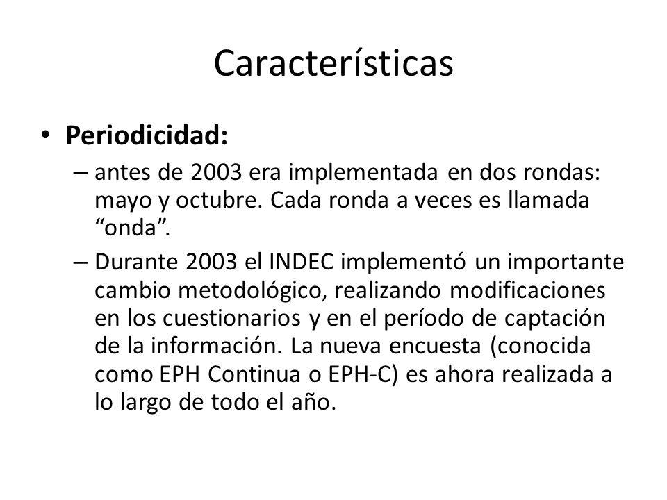 Características Periodicidad: