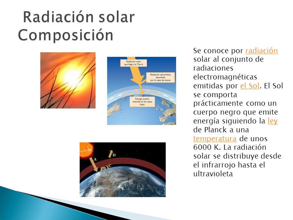 Radiación solar Composición