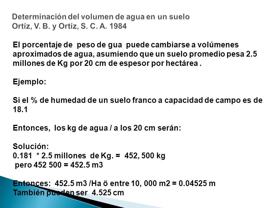 Determinación del volumen de agua en un suelo Ortíz, V. B. y Ortíz, S