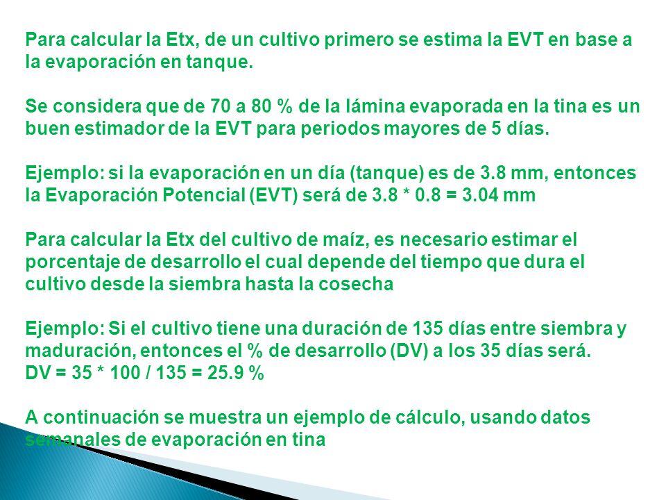Para calcular la Etx, de un cultivo primero se estima la EVT en base a la evaporación en tanque.