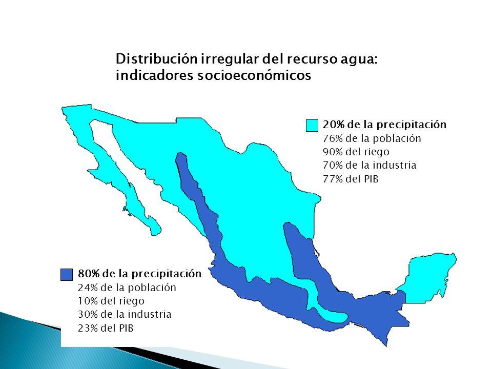 Distribución irregular del recurso agua: indicadores socioeconómicos