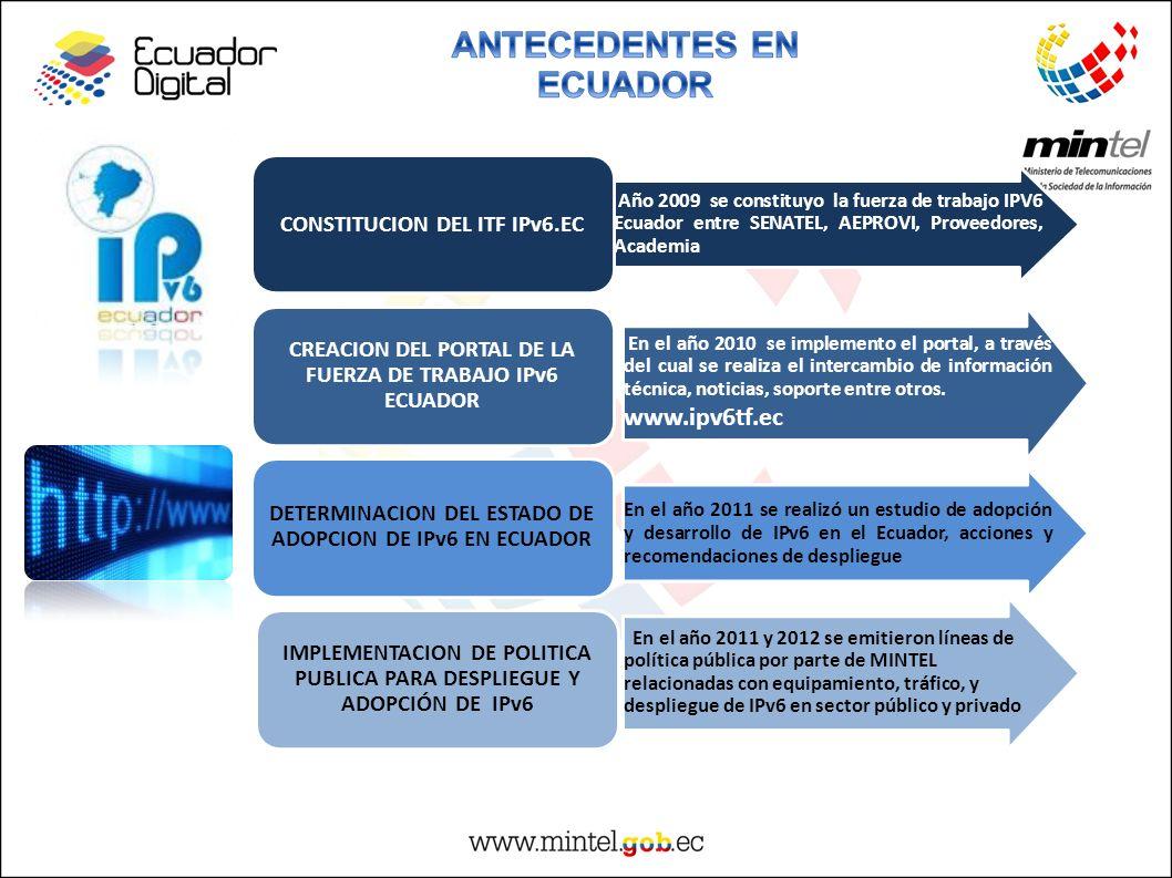 ANTECEDENTES EN ECUADOR