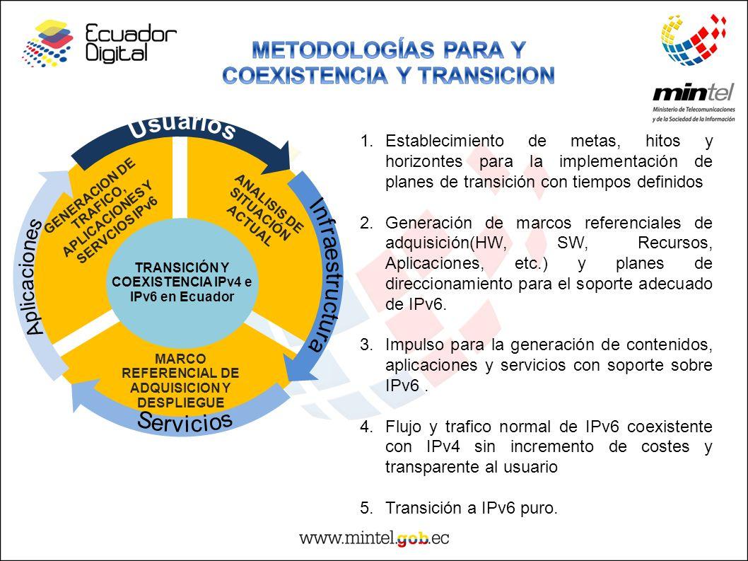 METODOLOGÍAS PARA Y COEXISTENCIA Y TRANSICION