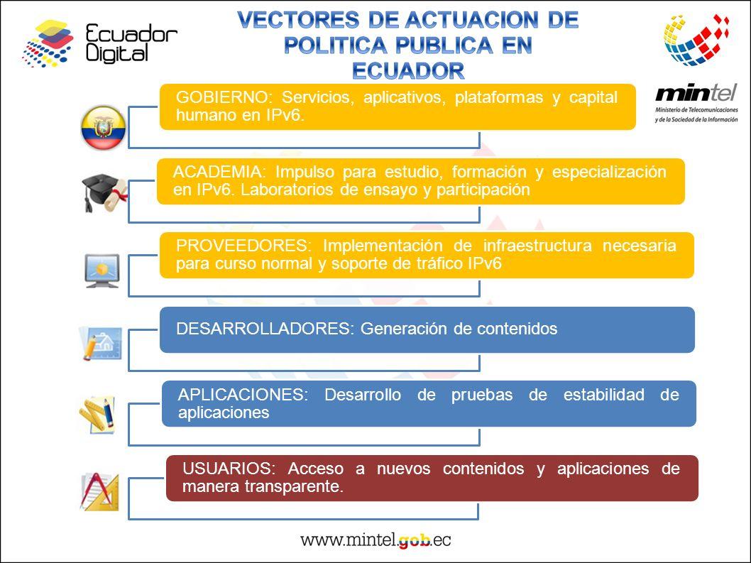 VECTORES DE ACTUACION DE POLITICA PUBLICA EN ECUADOR