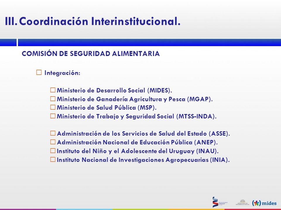 Coordinación Interinstitucional.