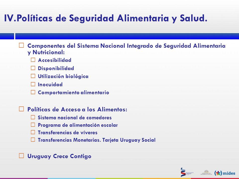 Políticas de Seguridad Alimentaria y Salud.