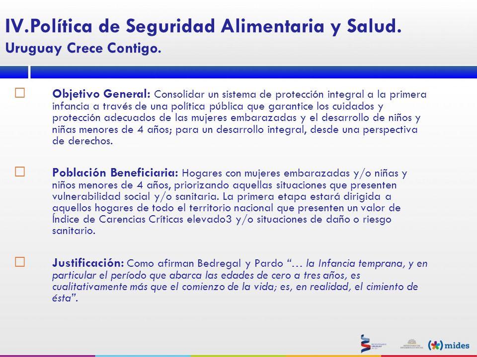Política de Seguridad Alimentaria y Salud.