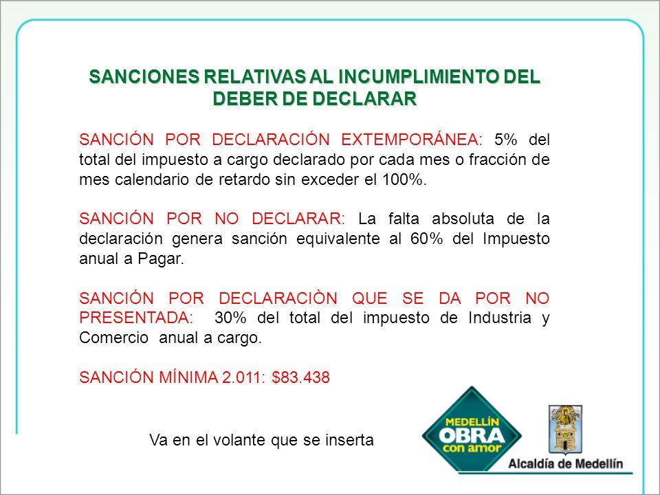 SANCIONES RELATIVAS AL INCUMPLIMIENTO DEL DEBER DE DECLARAR