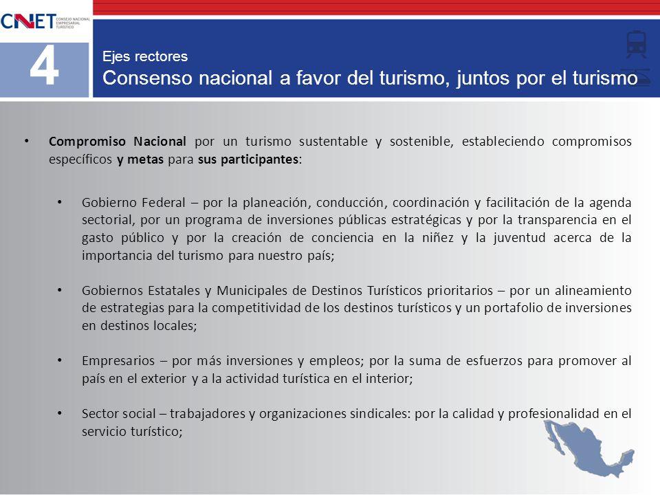 Consenso nacional a favor del turismo, juntos por el turismo