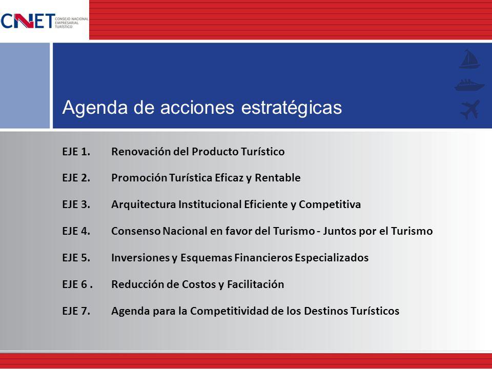 Agenda de acciones estratégicas
