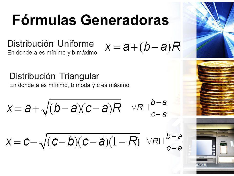 Fórmulas Generadoras Distribución Uniforme Distribución Triangular