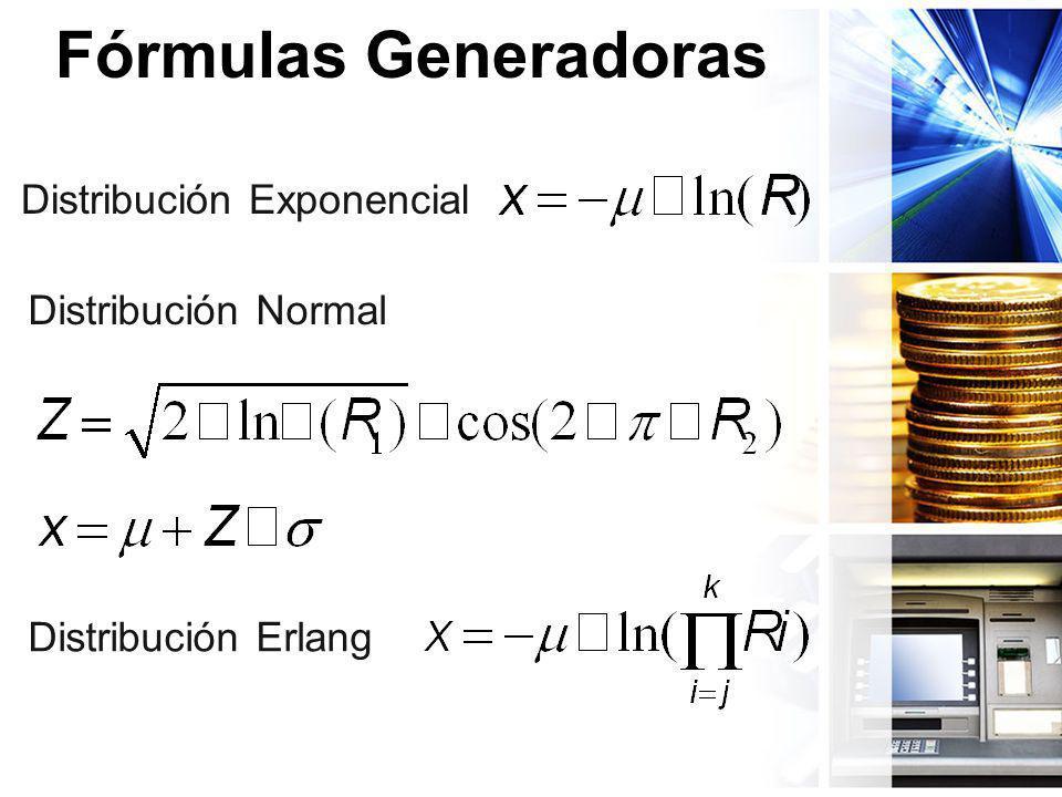 Fórmulas Generadoras Distribución Exponencial Distribución Normal