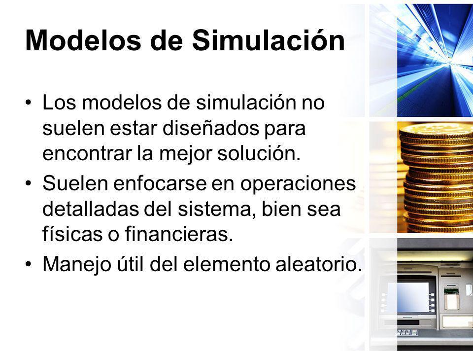 Modelos de Simulación Los modelos de simulación no suelen estar diseñados para encontrar la mejor solución.