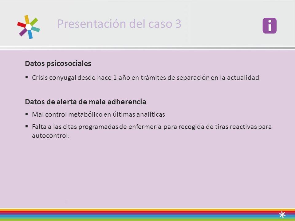 Presentación del caso 3 Datos psicosociales