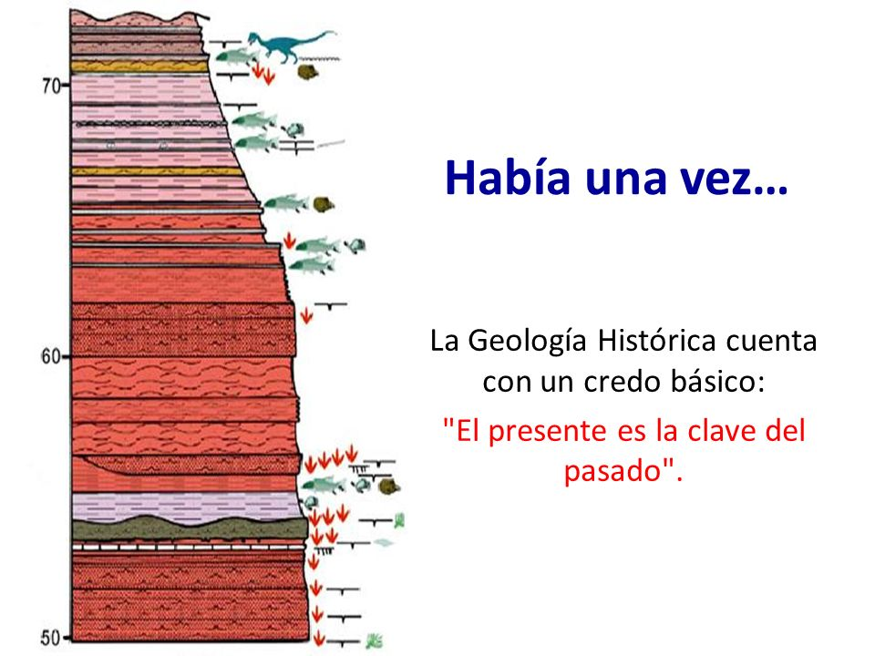 Había una vez… La Geología Histórica cuenta con un credo básico: El presente es la clave del pasado .