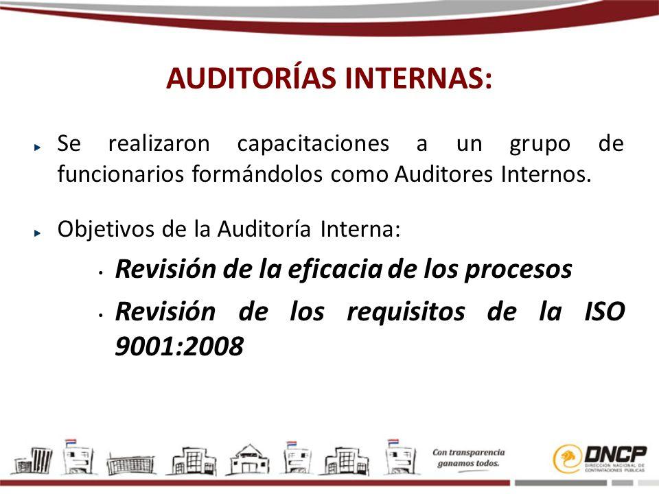 AUDITORÍAS INTERNAS: Revisión de la eficacia de los procesos