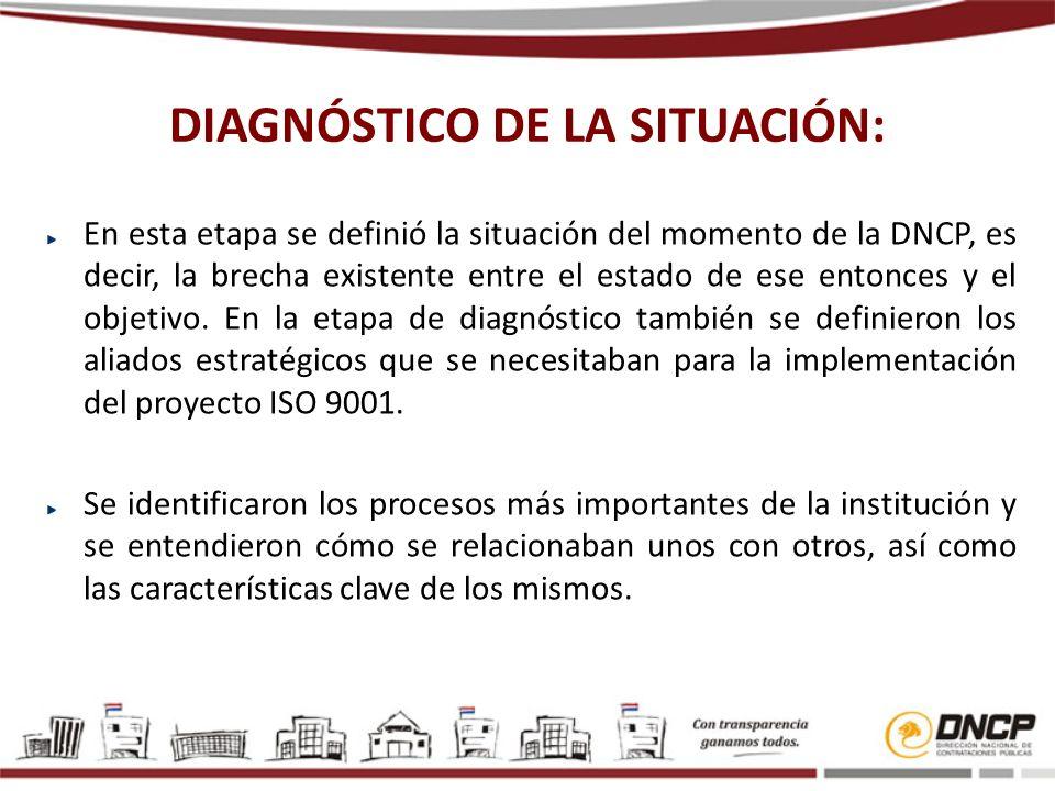 DIAGNÓSTICO DE LA SITUACIÓN:
