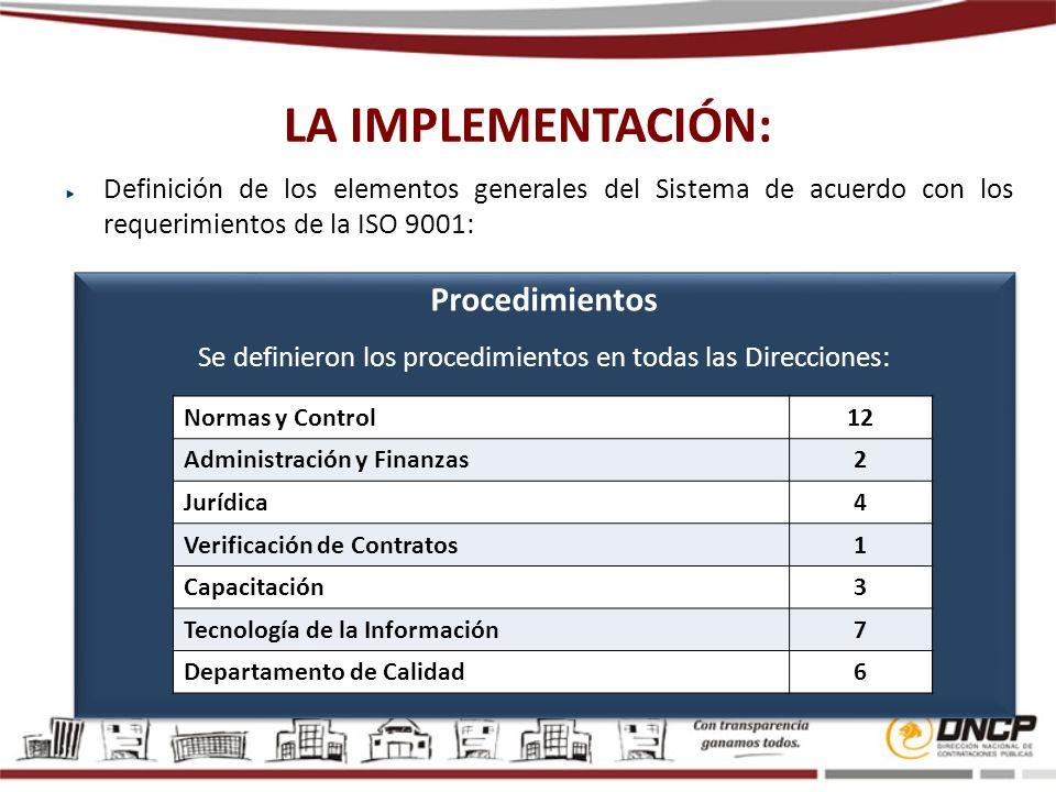 Se definieron los procedimientos en todas las Direcciones: