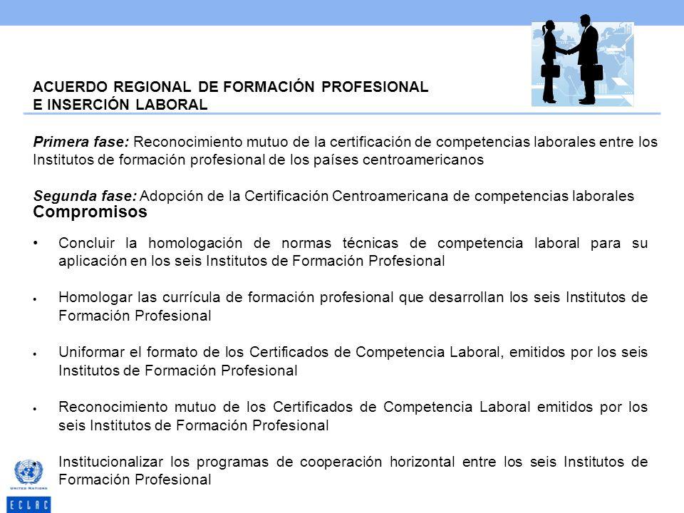 Compromisos ACUERDO REGIONAL DE FORMACIÓN PROFESIONAL