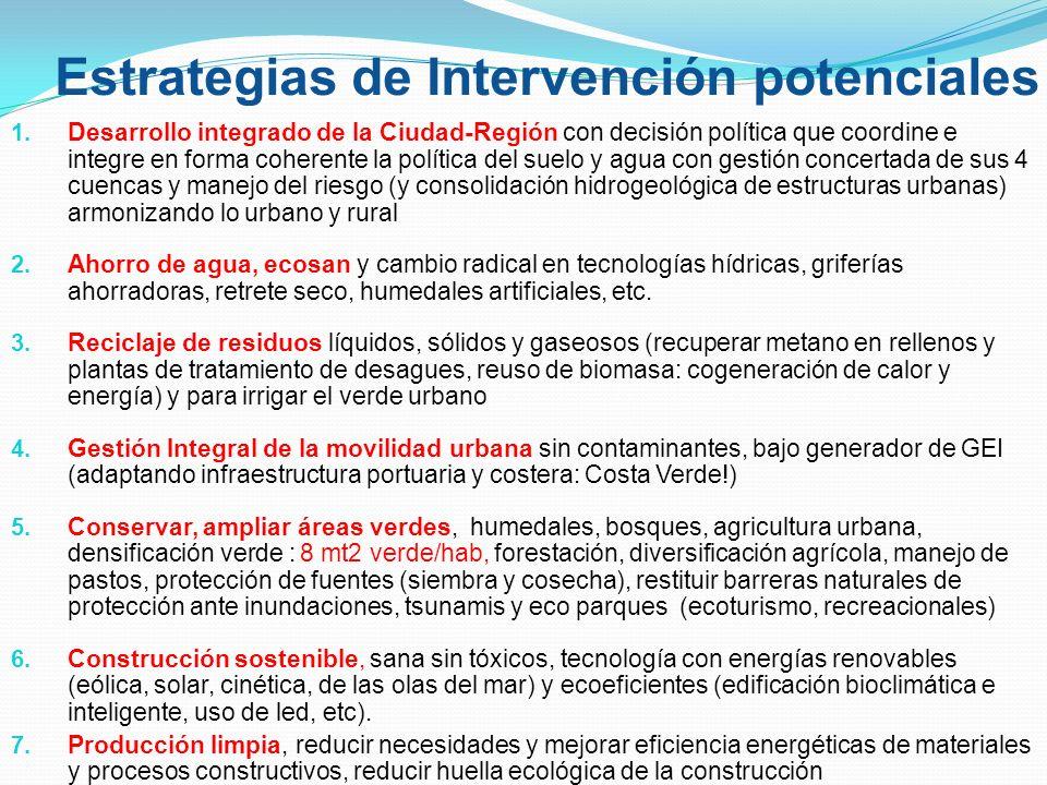 Estrategias de Intervención potenciales