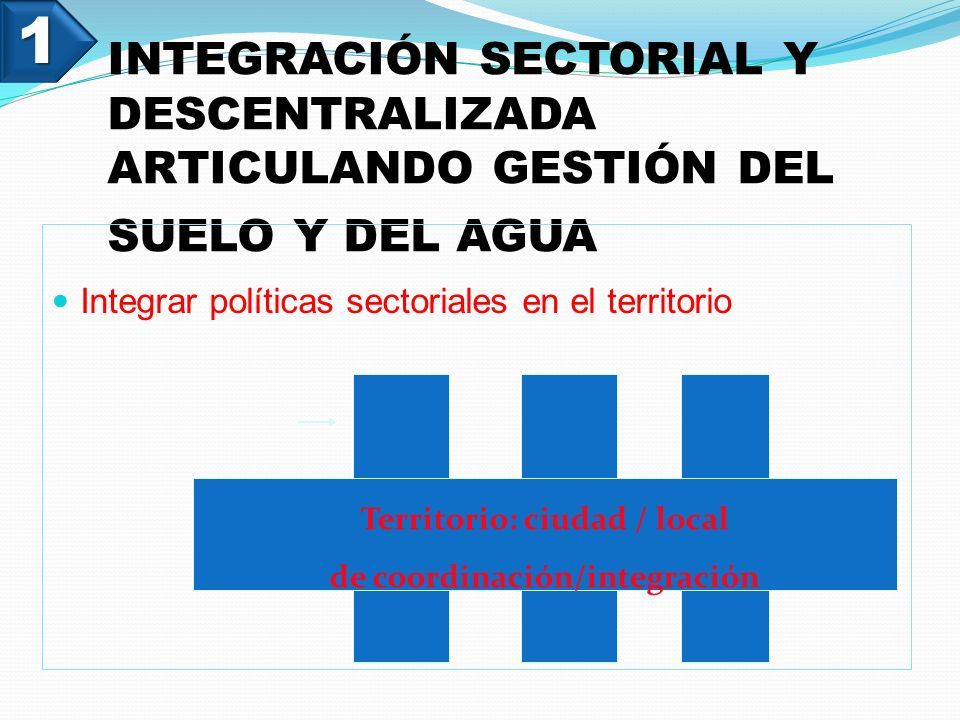 Territorio: ciudad / local de coordinación/integración