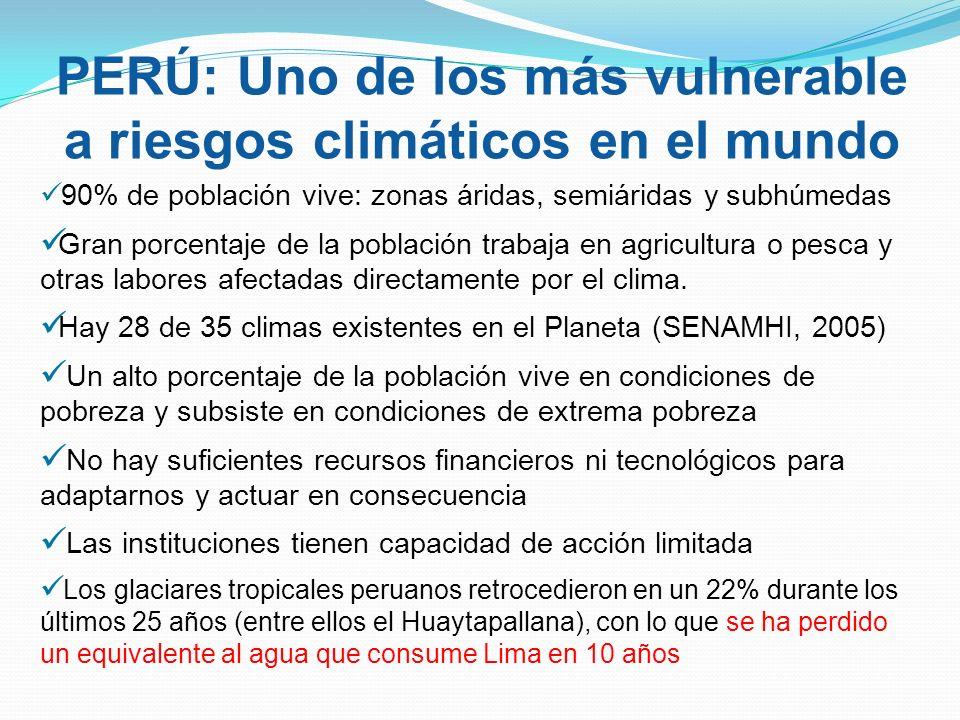 PERÚ: Uno de los más vulnerable a riesgos climáticos en el mundo
