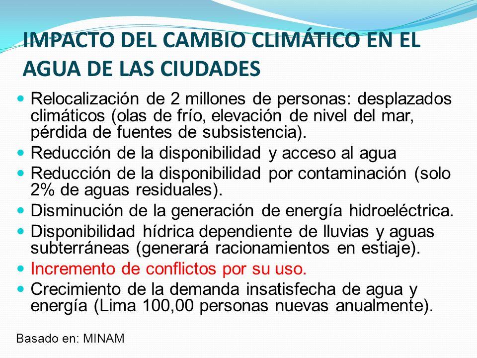 IMPACTO DEL CAMBIO CLIMÁTICO EN EL AGUA DE LAS CIUDADES