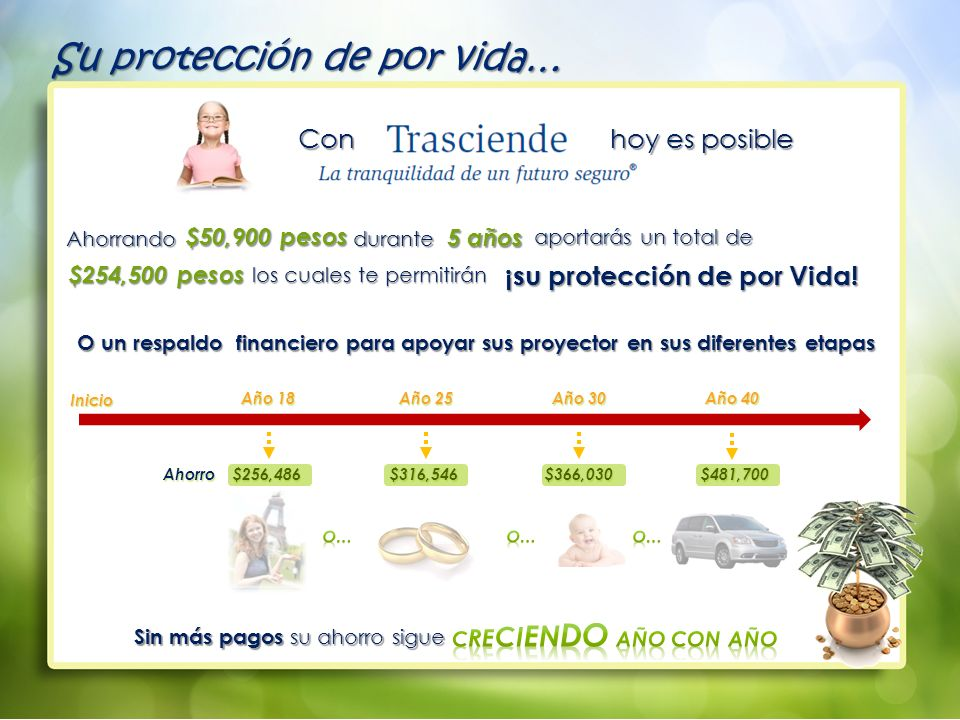 Su protección de por vida…