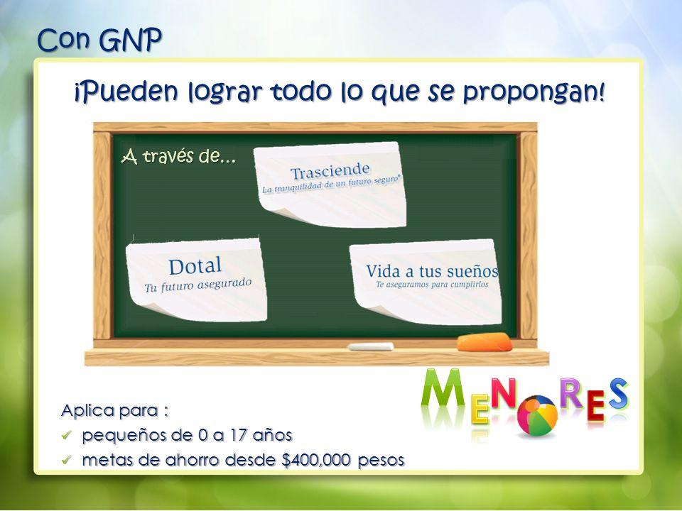 M Con GNP ¡Pueden lograr todo lo que se propongan! A través de…
